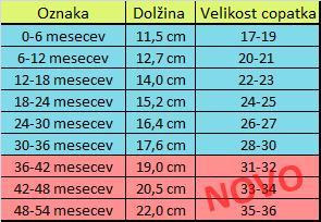 Tabela velikosti NOVO